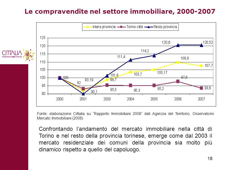 16 Le compravendite nel settore immobiliare, 2000-2007 Fonte: elaborazione Cittalia su Rapporto Immobiliare 2008 dati Agenzia del Territorio, Osservat
