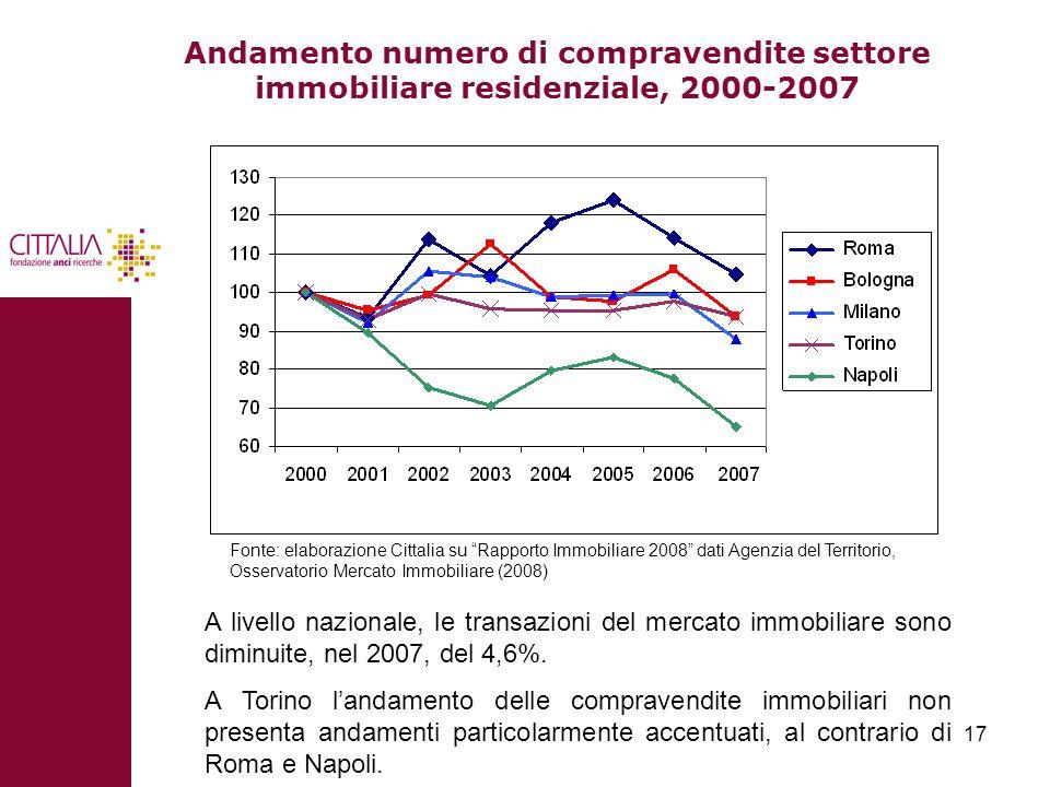 17 Andamento numero di compravendite settore immobiliare residenziale, 2000-2007 Fonte: elaborazione Cittalia su Rapporto Immobiliare 2008 dati Agenzi