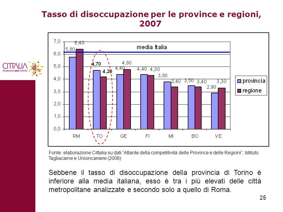 25 Tasso di disoccupazione per le province e regioni, 2007 Fonte: elaborazione Cittalia su dati Atlante della competitività delle Province e delle Reg