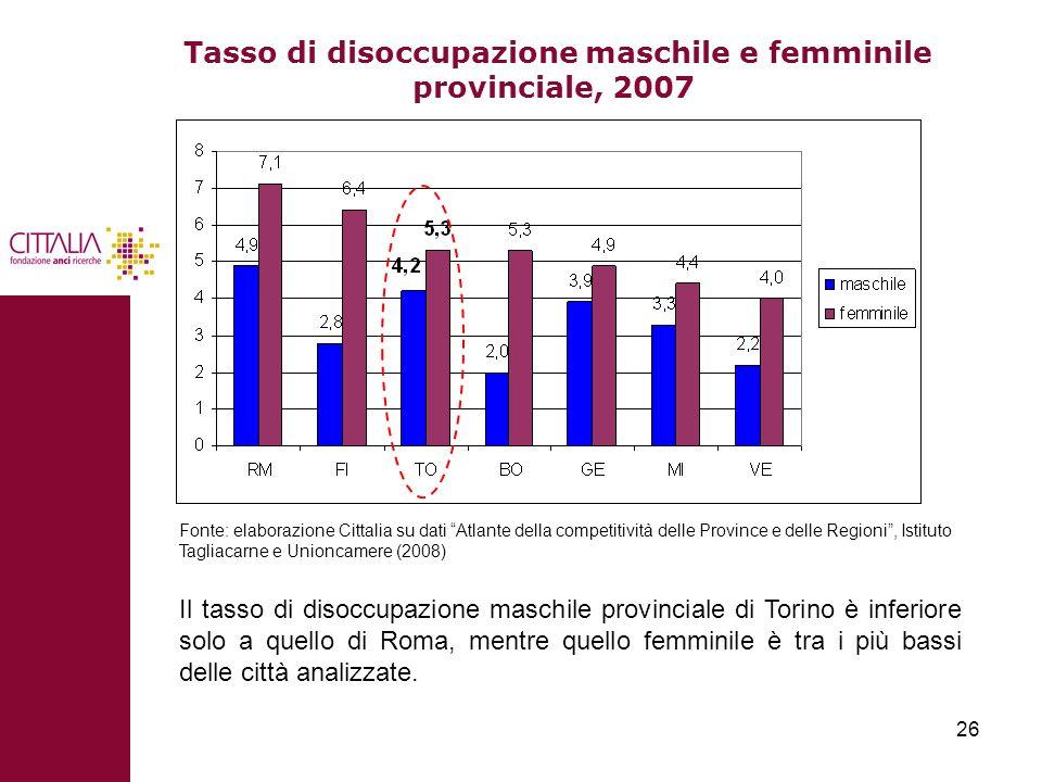 26 Tasso di disoccupazione maschile e femminile provinciale, 2007 Fonte: elaborazione Cittalia su dati Atlante della competitività delle Province e de