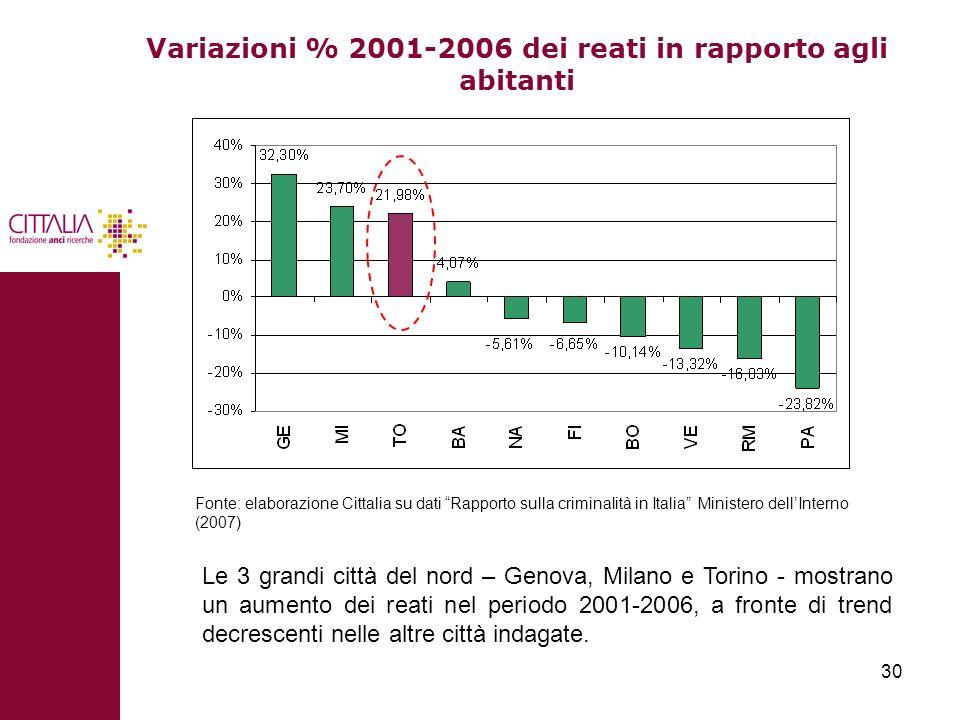 30 Variazioni % 2001-2006 dei reati in rapporto agli abitanti Fonte: elaborazione Cittalia su dati Rapporto sulla criminalità in Italia Ministero dell