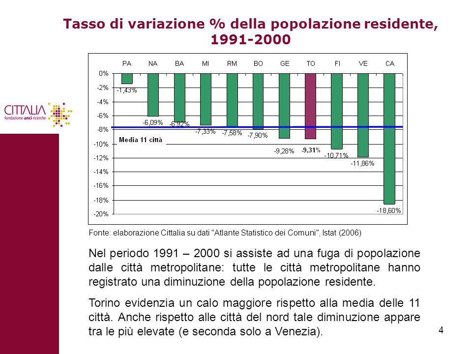 4 Tasso di variazione % della popolazione residente, 1991-2000 Nel periodo 1991 – 2000 si assiste ad una fuga di popolazione dalle città metropolitane