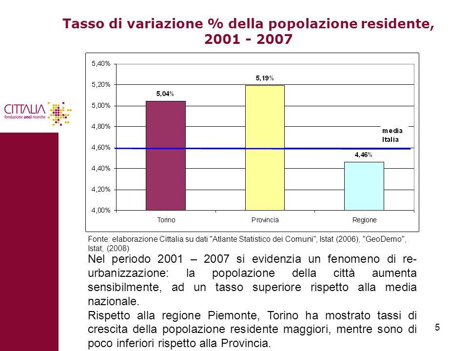 5 Tasso di variazione % della popolazione residente, 2001 - 2007 Nel periodo 2001 – 2007 si evidenzia un fenomeno di re- urbanizzazione: la popolazion