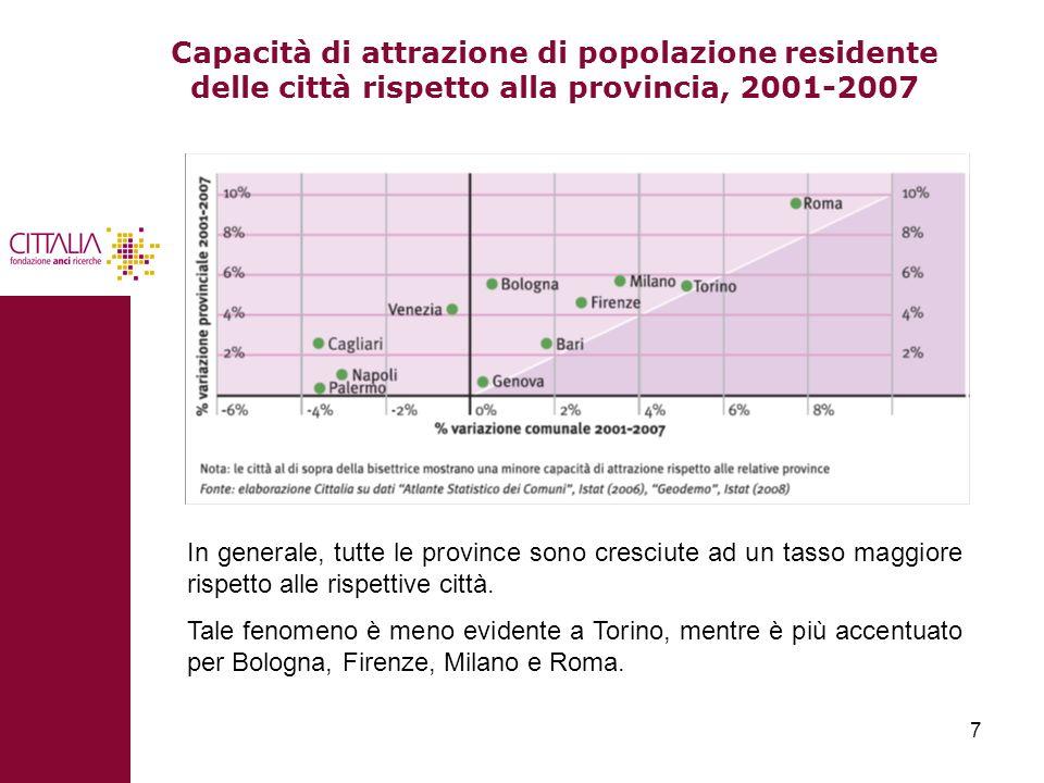 7 Capacità di attrazione di popolazione residente delle città rispetto alla provincia, 2001-2007 In generale, tutte le province sono cresciute ad un t