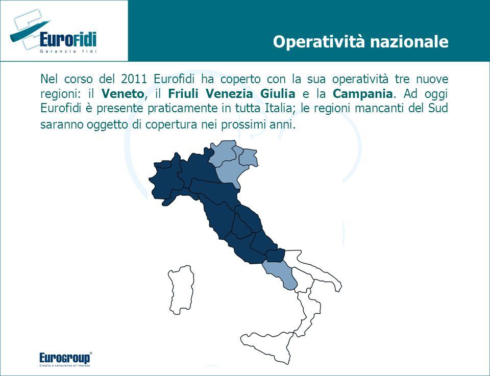 Operatività nazionale Nel corso del 2011 Eurofidi ha coperto con la sua operatività tre nuove regioni: il Veneto, il Friuli Venezia Giulia e la Campan