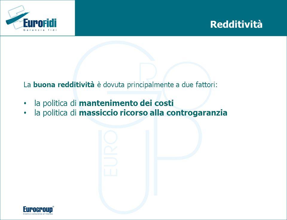 Redditività La buona redditività è dovuta principalmente a due fattori: la politica di mantenimento dei costi la politica di massiccio ricorso alla co