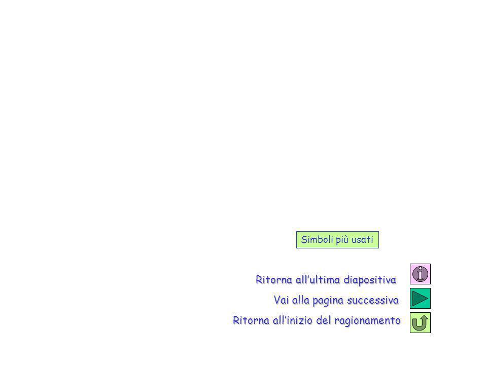 Il collocamento obbligatorio A tutela dei lavoratori con ridotte capacità lavorative, lordinamento impone ai datori di lavoro pubblici e privati lassunzione di una quota di soggetti invalidi, concede incentivi per favorire tale assunzione e dispone sanzioni in caso di violazione della normativa Il trattamento dei disabili avviati Soggetti obbligati Modalità di avviamento Sanzioni Destinatari Le convenzioni Gli incentivi Linserimento mirato