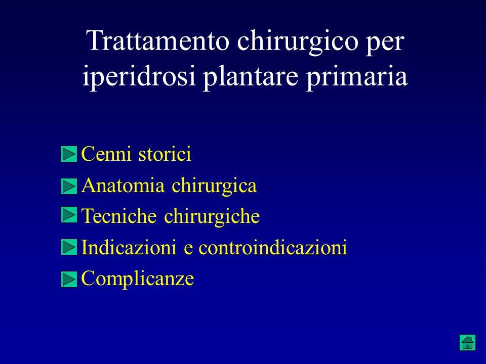 Trattamento chirurgico per iperidrosi plantare primaria Cenni storici Anatomia chirurgica Tecniche chirurgiche Indicazioni e controindicazioni Complic