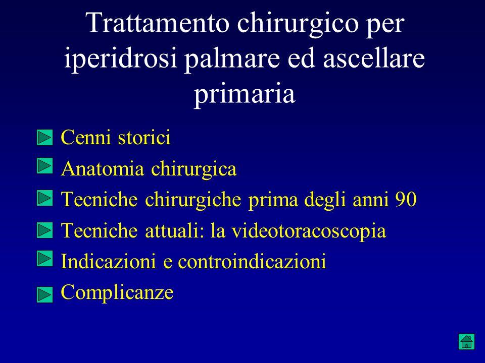 Trattamento chirurgico per iperidrosi palmare ed ascellare primaria Cenni storici Anatomia chirurgica Tecniche chirurgiche prima degli anni 90 Tecnich