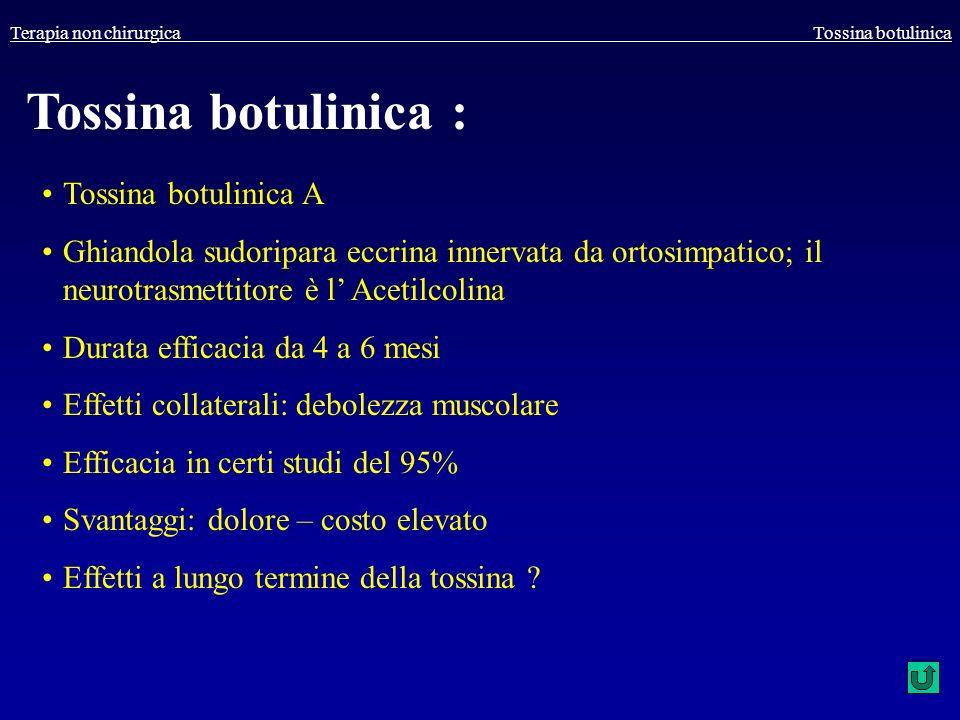 Terapia non chirurgica Tossina botulinica Tossina botulinica : Tossina botulinica A Ghiandola sudoripara eccrina innervata da ortosimpatico; il neurot