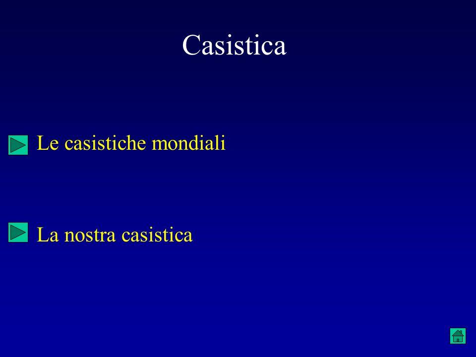 Casistica Le casistiche mondiali La nostra casistica