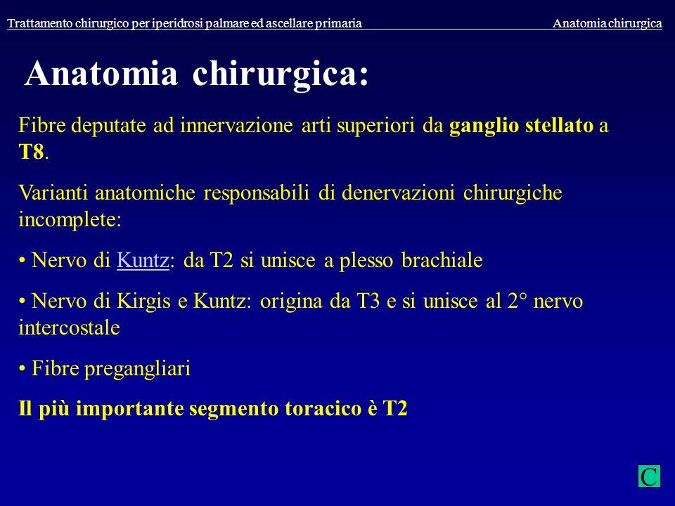 Trattamento chirurgico per iperidrosi palmare ed ascellare primaria Tecniche chirurgiche prima degli anni 90 Tecniche chirurgiche prima degli anni 90 Via di accessoAutore 1- paravertebraleWhite 2- sopraclaveareTelford 3- ascellare trans-pleuricaAtkins 4- ascellare extra-pleuricaRoos 5-posteriore extra-pleuricaSmithwitch 6- anteriore trans-pleuricaGask e Roos 7- toracotomia anteriore C