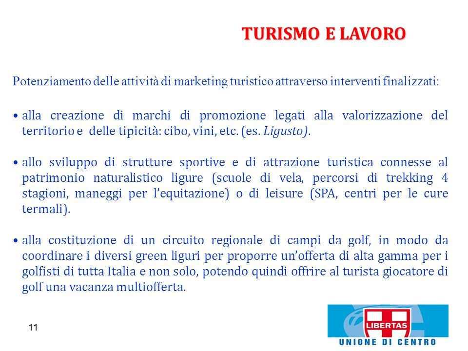 11 TURISMO E LAVORO Potenziamento delle attività di marketing turistico attraverso interventi finalizzati: alla creazione di marchi di promozione lega