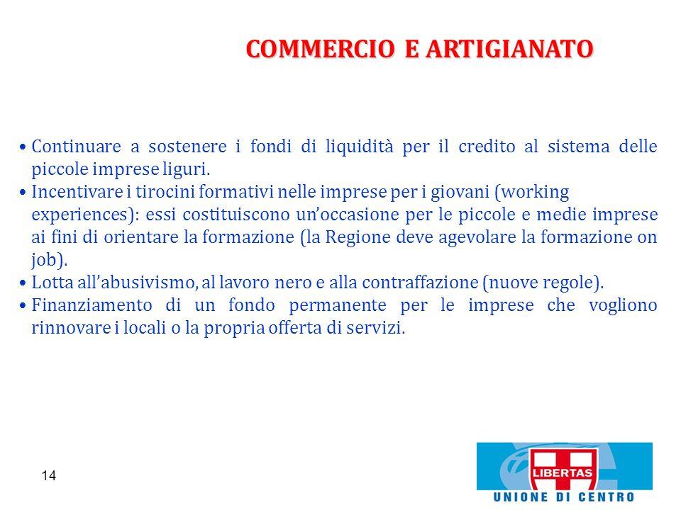 14 COMMERCIO E ARTIGIANATO Continuare a sostenere i fondi di liquidità per il credito al sistema delle piccole imprese liguri. Incentivare i tirocini