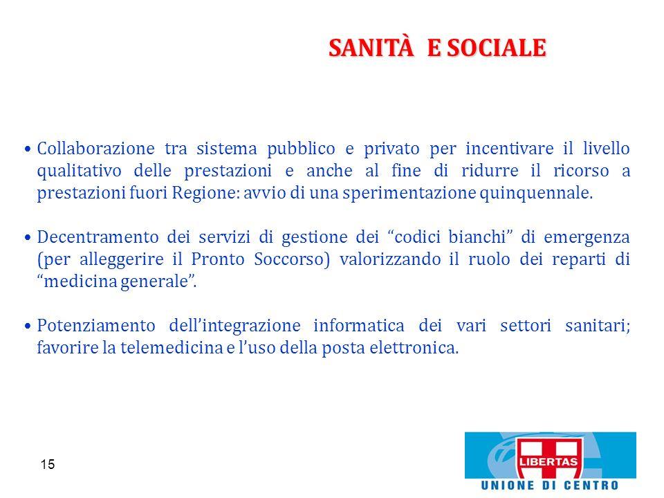 15 SANITÀ E SOCIALE Collaborazione tra sistema pubblico e privato per incentivare il livello qualitativo delle prestazioni e anche al fine di ridurre