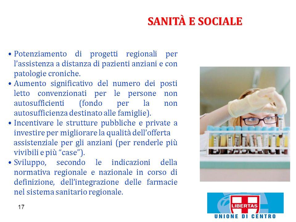 17 SANITÀ E SOCIALE Potenziamento di progetti regionali per lassistenza a distanza di pazienti anziani e con patologie croniche. Aumento significativo