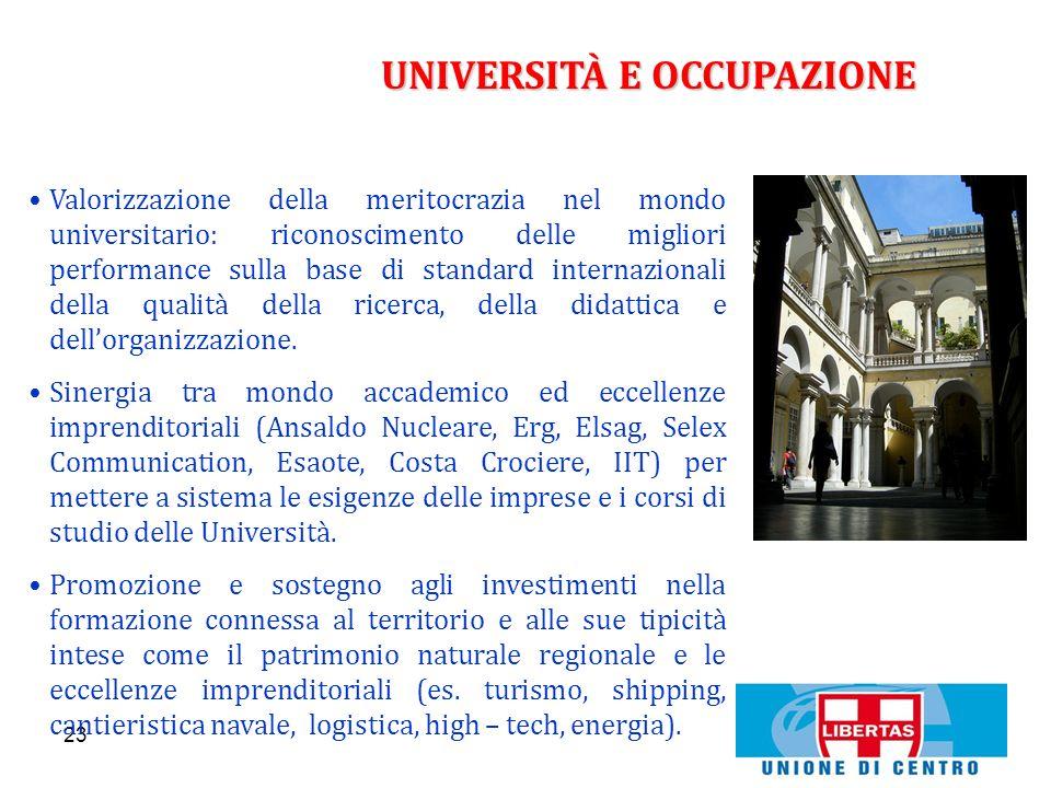 23 UNIVERSITÀ E OCCUPAZIONE Valorizzazione della meritocrazia nel mondo universitario: riconoscimento delle migliori performance sulla base di standar