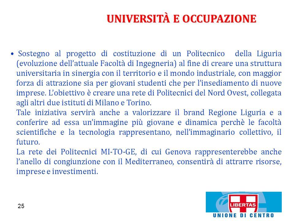 25 UNIVERSITÀ E OCCUPAZIONE Sostegno al progetto di costituzione di un Politecnico della Liguria (evoluzione dellattuale Facoltà di Ingegneria) al fin