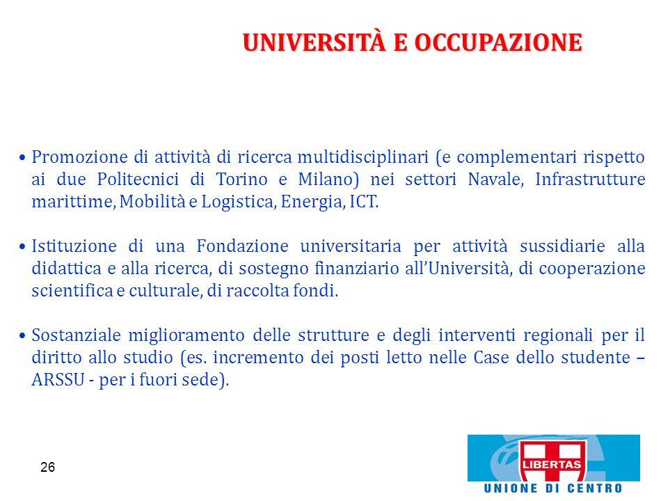 26 UNIVERSITÀ E OCCUPAZIONE Promozione di attività di ricerca multidisciplinari (e complementari rispetto ai due Politecnici di Torino e Milano) nei s