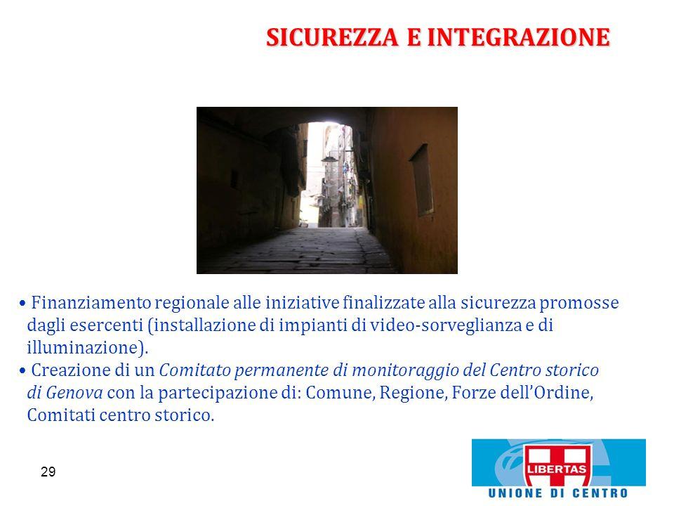 29 SICUREZZA E INTEGRAZIONE Finanziamento regionale alle iniziative finalizzate alla sicurezza promosse dagli esercenti (installazione di impianti di