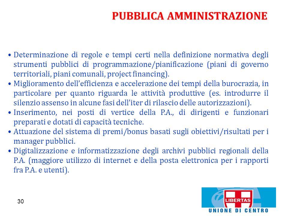 30 PUBBLICA AMMINISTRAZIONE Determinazione di regole e tempi certi nella definizione normativa degli strumenti pubblici di programmazione/pianificazio