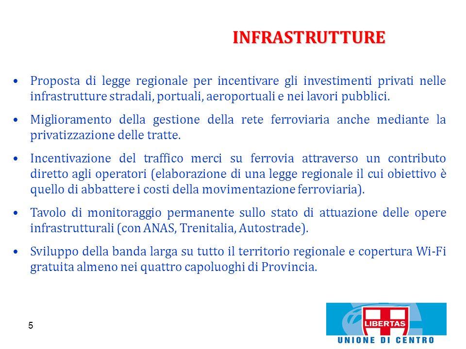 5 INFRASTRUTTURE Proposta di legge regionale per incentivare gli investimenti privati nelle infrastrutture stradali, portuali, aeroportuali e nei lavo