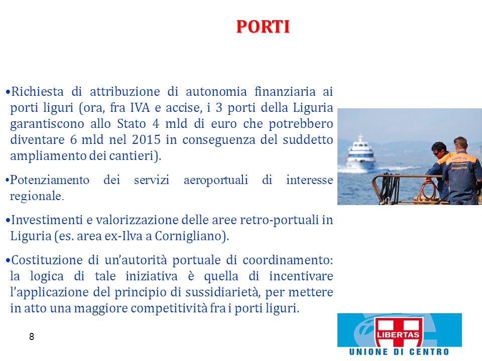 8 PORTI Richiesta di attribuzione di autonomia finanziaria ai porti liguri (ora, fra IVA e accise, i 3 porti della Liguria garantiscono allo Stato 4 m