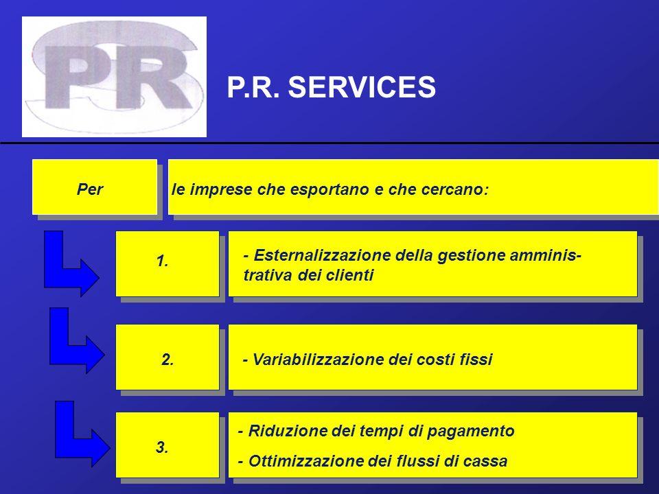 P.R. SERVICES Per le imprese che esportano e che cercano: 1. 2. 3. - Esternalizzazione della gestione amminis- trativa dei clienti - Variabilizzazione