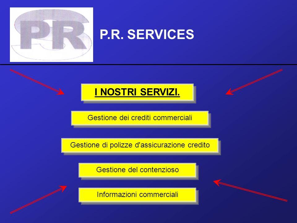 P.R. SERVICES I NOSTRI SERVIZI. Gestione dei crediti commerciali Gestione di polizze d'assicurazione credito Gestione del contenzioso Informazioni com