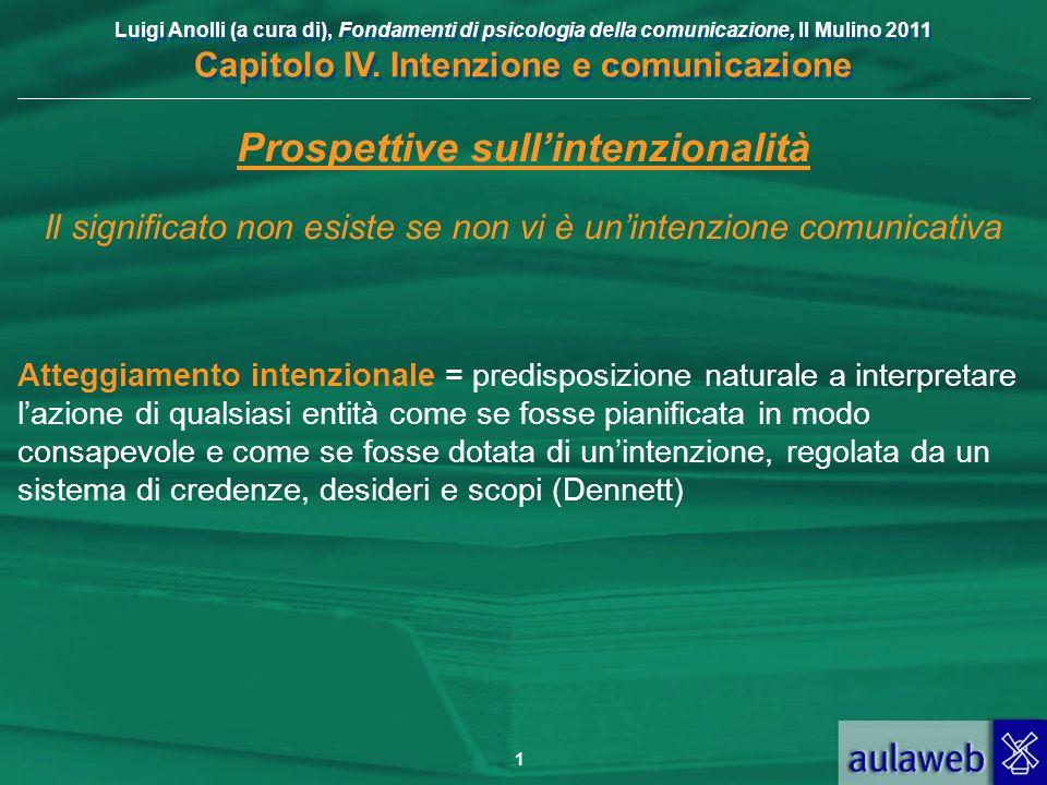 Luigi Anolli (a cura di), Fondamenti di psicologia della comunicazione, Il Mulino 2011 Capitolo IV. Intenzione e comunicazione 1 Prospettive sullinten