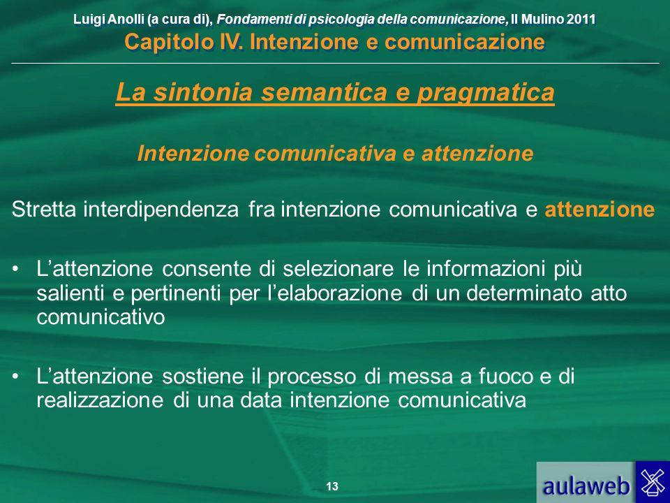 Luigi Anolli (a cura di), Fondamenti di psicologia della comunicazione, Il Mulino 2011 Capitolo IV. Intenzione e comunicazione 13 La sintonia semantic