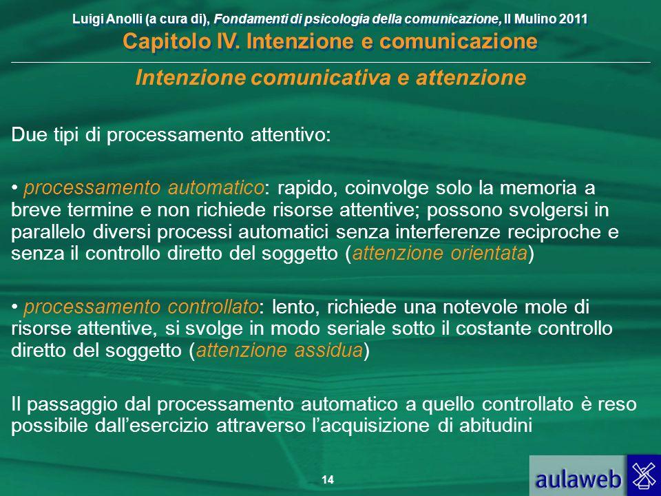 Luigi Anolli (a cura di), Fondamenti di psicologia della comunicazione, Il Mulino 2011 Capitolo IV. Intenzione e comunicazione 14 Intenzione comunicat