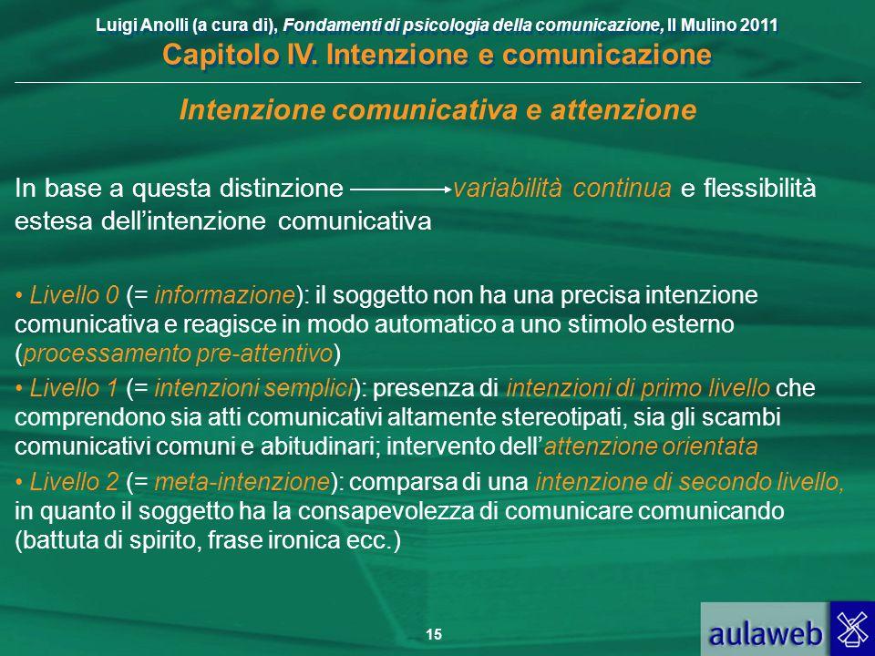 Luigi Anolli (a cura di), Fondamenti di psicologia della comunicazione, Il Mulino 2011 Capitolo IV. Intenzione e comunicazione 15 Intenzione comunicat