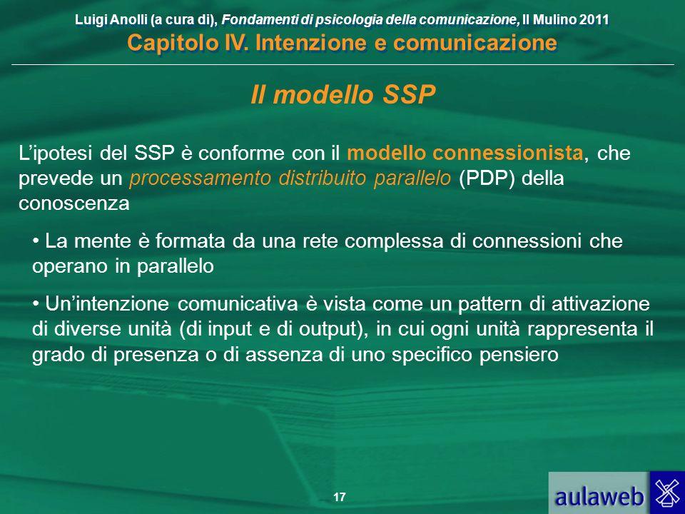 Luigi Anolli (a cura di), Fondamenti di psicologia della comunicazione, Il Mulino 2011 Capitolo IV. Intenzione e comunicazione 17 Il modello SSP Lipot