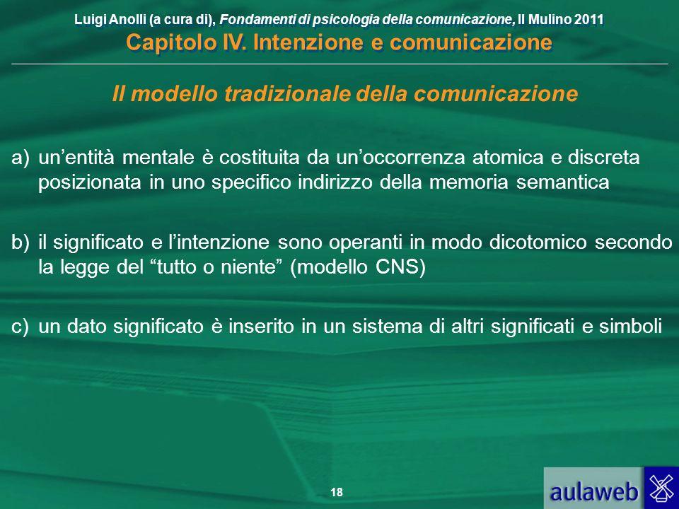 Luigi Anolli (a cura di), Fondamenti di psicologia della comunicazione, Il Mulino 2011 Capitolo IV. Intenzione e comunicazione 18 Il modello tradizion