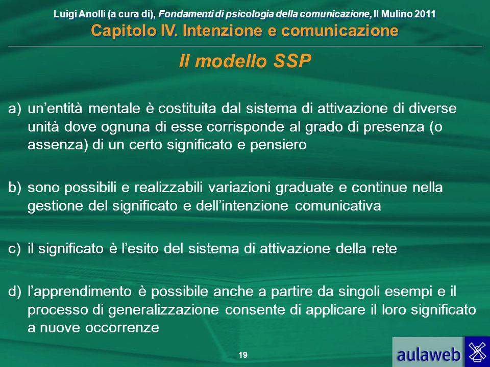 Luigi Anolli (a cura di), Fondamenti di psicologia della comunicazione, Il Mulino 2011 Capitolo IV. Intenzione e comunicazione 19 Il modello SSP a)une