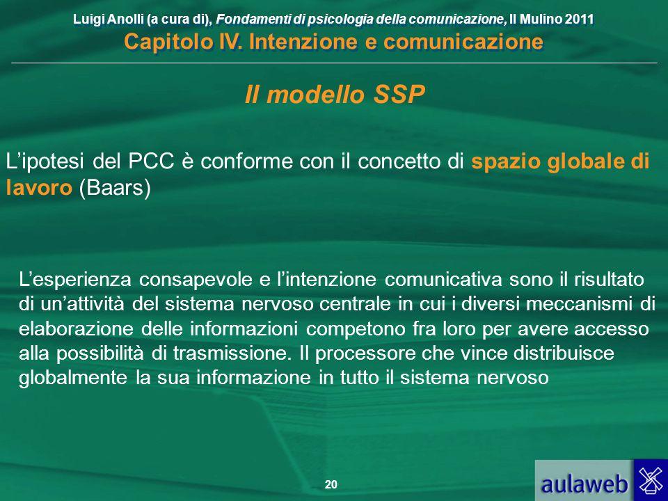 Luigi Anolli (a cura di), Fondamenti di psicologia della comunicazione, Il Mulino 2011 Capitolo IV. Intenzione e comunicazione 20 Il modello SSP Lipot