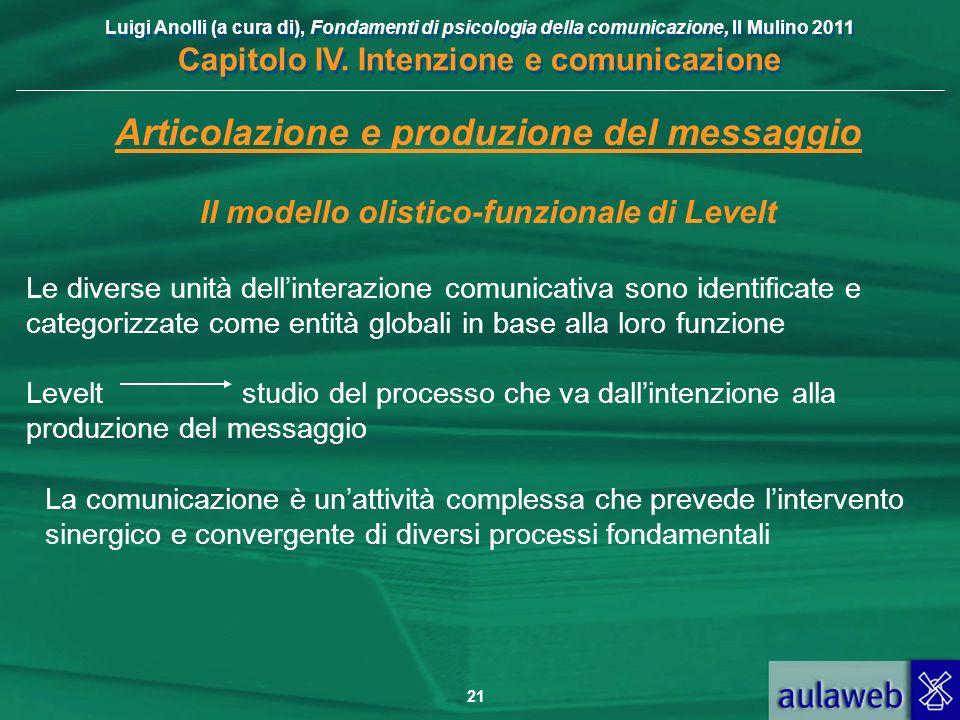 Luigi Anolli (a cura di), Fondamenti di psicologia della comunicazione, Il Mulino 2011 Capitolo IV. Intenzione e comunicazione 21 Articolazione e prod