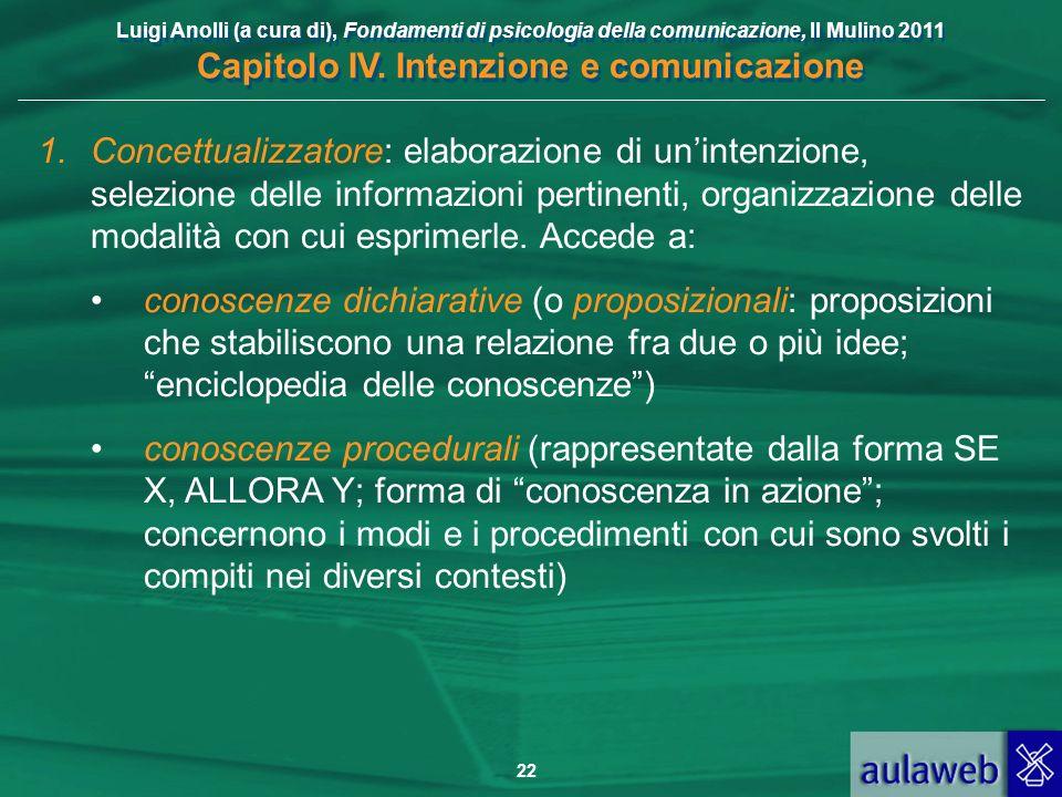 Luigi Anolli (a cura di), Fondamenti di psicologia della comunicazione, Il Mulino 2011 Capitolo IV. Intenzione e comunicazione 22 1.Concettualizzatore