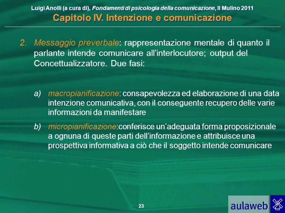 Luigi Anolli (a cura di), Fondamenti di psicologia della comunicazione, Il Mulino 2011 Capitolo IV. Intenzione e comunicazione 23 2.Messaggio preverba