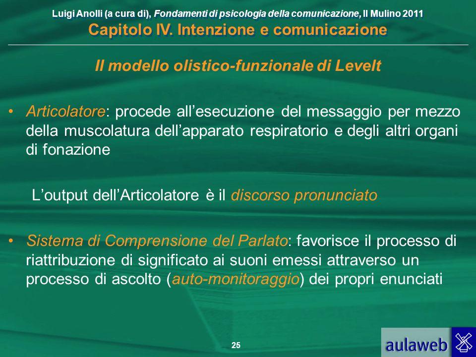 Luigi Anolli (a cura di), Fondamenti di psicologia della comunicazione, Il Mulino 2011 Capitolo IV. Intenzione e comunicazione 25 Il modello olistico-