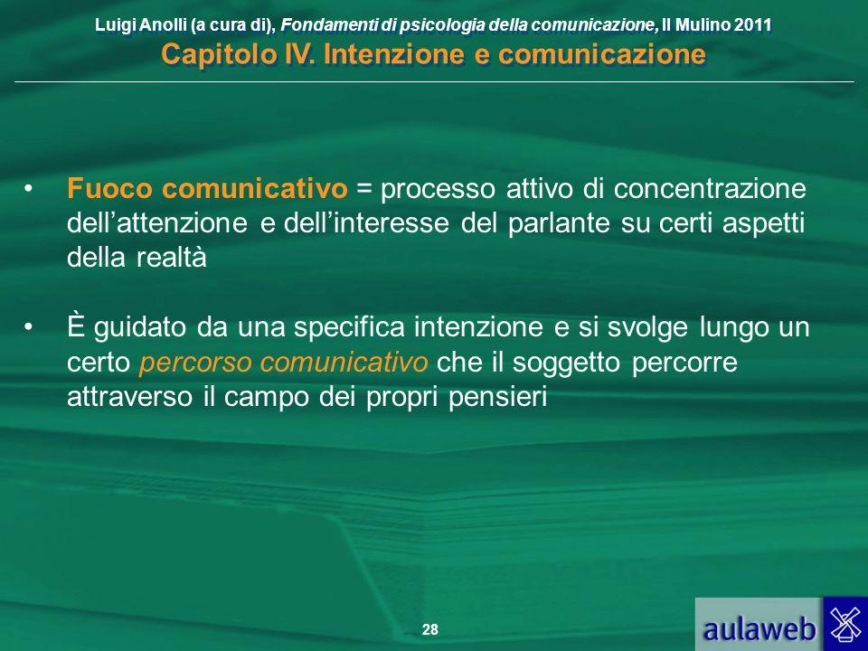Luigi Anolli (a cura di), Fondamenti di psicologia della comunicazione, Il Mulino 2011 Capitolo IV. Intenzione e comunicazione 28 Fuoco comunicativo =