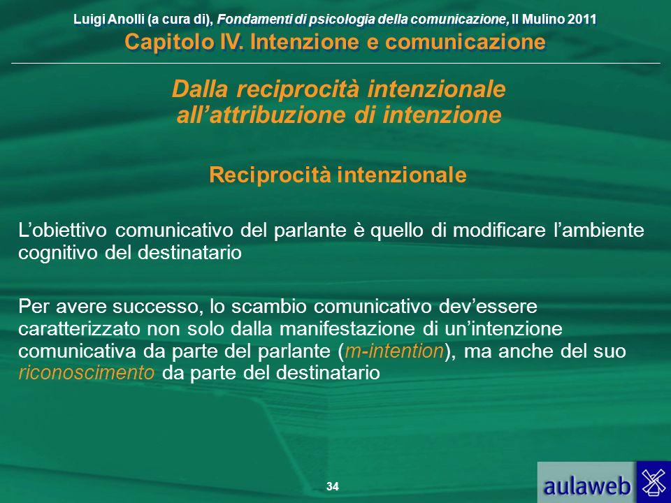 Luigi Anolli (a cura di), Fondamenti di psicologia della comunicazione, Il Mulino 2011 Capitolo IV. Intenzione e comunicazione 34 Dalla reciprocità in
