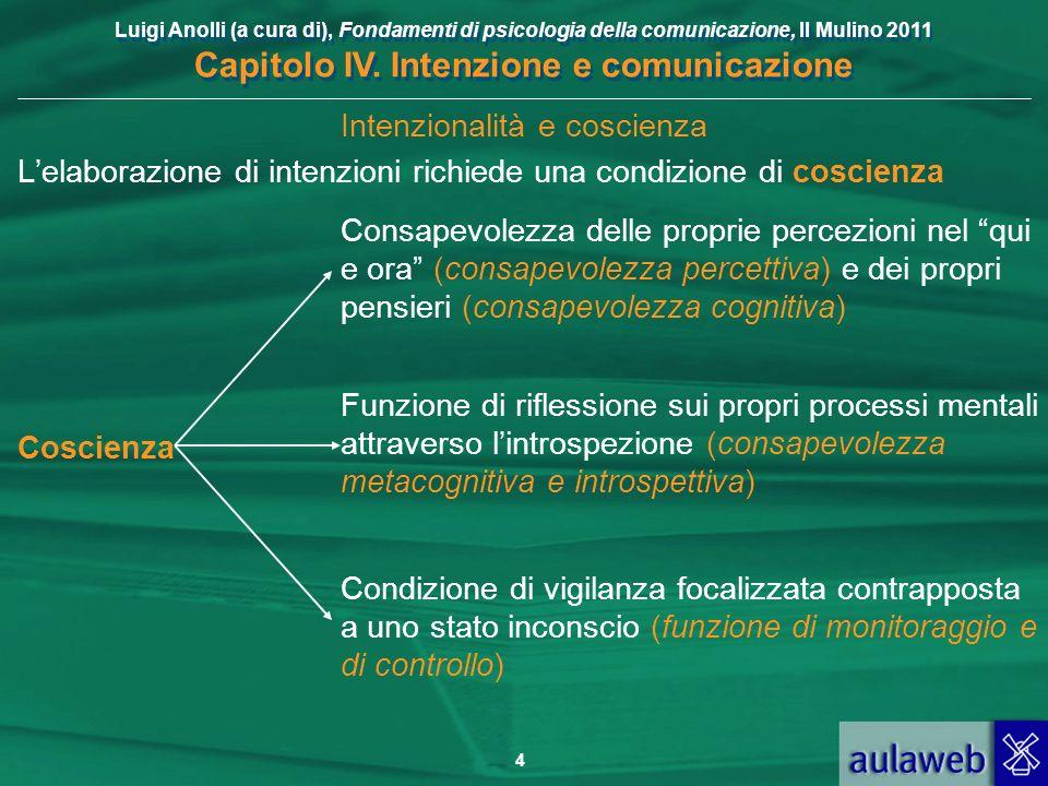 Luigi Anolli (a cura di), Fondamenti di psicologia della comunicazione, Il Mulino 2011 Capitolo IV. Intenzione e comunicazione 4 Intenzionalità e cosc