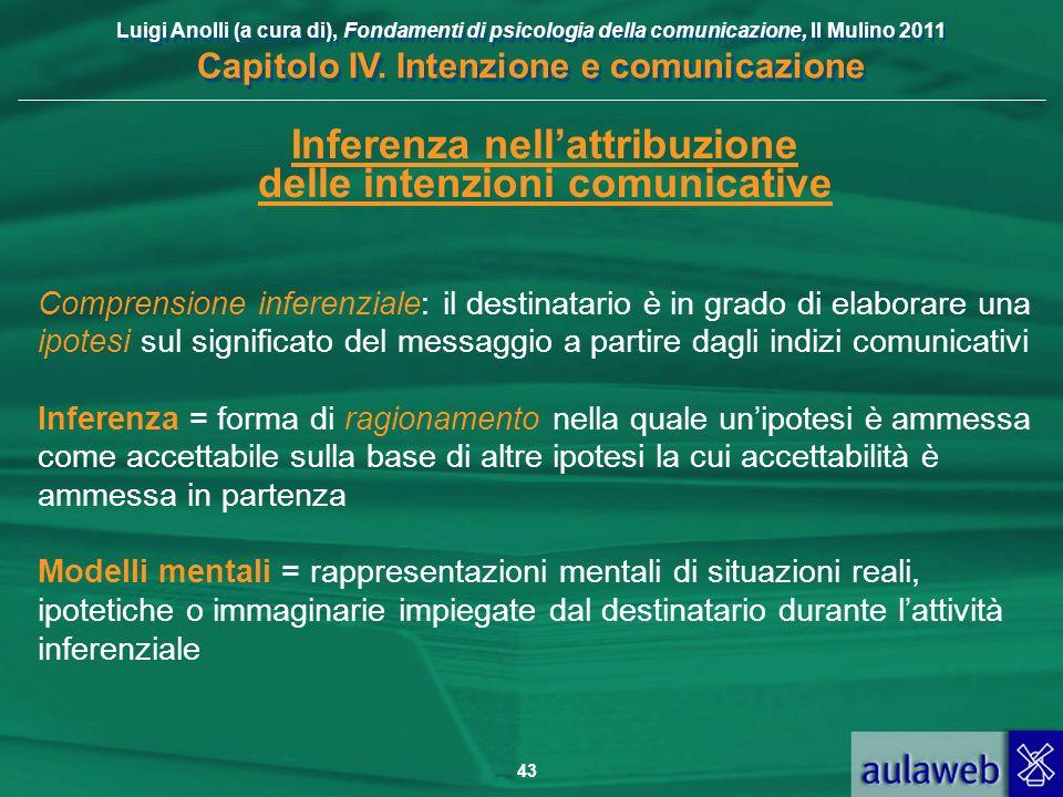 Luigi Anolli (a cura di), Fondamenti di psicologia della comunicazione, Il Mulino 2011 Capitolo IV. Intenzione e comunicazione 43 Inferenza nellattrib