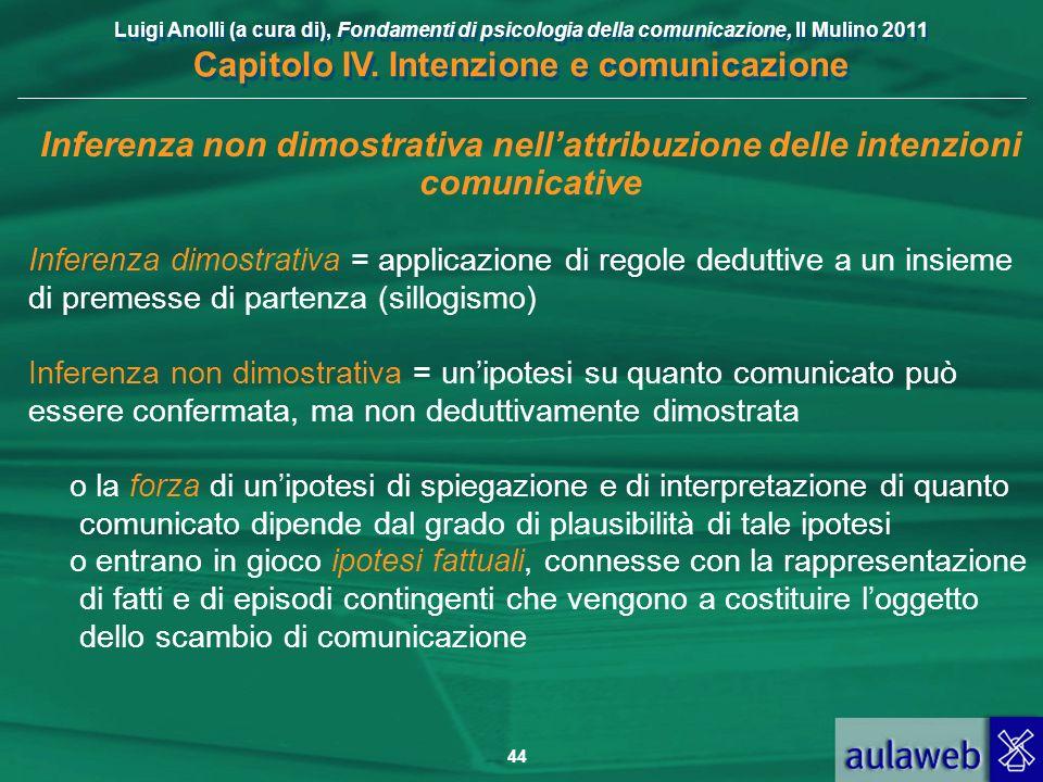 Luigi Anolli (a cura di), Fondamenti di psicologia della comunicazione, Il Mulino 2011 Capitolo IV. Intenzione e comunicazione 44 Inferenza non dimost