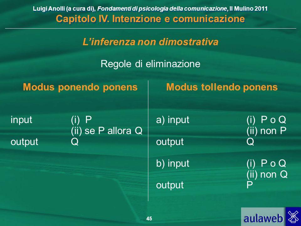 Luigi Anolli (a cura di), Fondamenti di psicologia della comunicazione, Il Mulino 2011 Capitolo IV. Intenzione e comunicazione 45 Linferenza non dimos