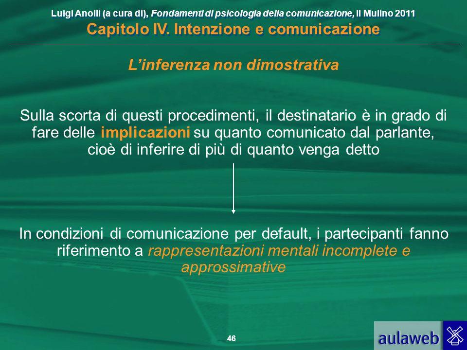 Luigi Anolli (a cura di), Fondamenti di psicologia della comunicazione, Il Mulino 2011 Capitolo IV. Intenzione e comunicazione 46 Linferenza non dimos