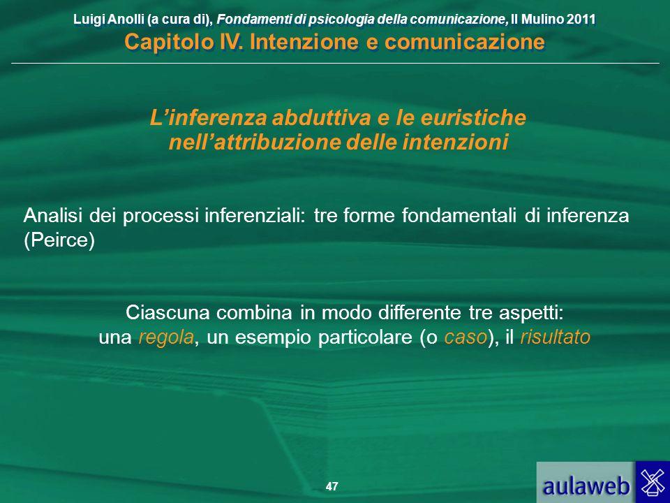 Luigi Anolli (a cura di), Fondamenti di psicologia della comunicazione, Il Mulino 2011 Capitolo IV. Intenzione e comunicazione 47 Linferenza abduttiva