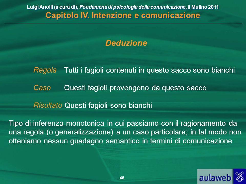 Luigi Anolli (a cura di), Fondamenti di psicologia della comunicazione, Il Mulino 2011 Capitolo IV. Intenzione e comunicazione 48 Deduzione Regola Tut